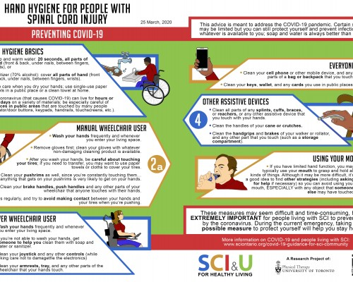 A COVID-19 infographic detailing how to wash hands when you have a spinal cord injury